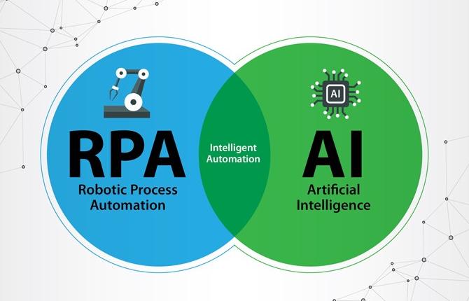 未来的趋势不是AI,而是RPA+AI=RPAI——专访苏州数字力量有限公司创始人兼董事长龚燕玲女士