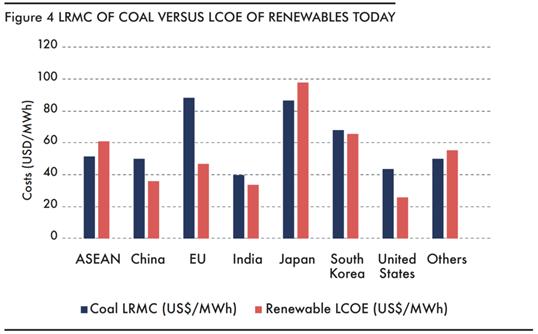 愚公杂谈0709:亚太地区动力煤开始面临长期下行风险
